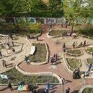 Groen-schoolplein